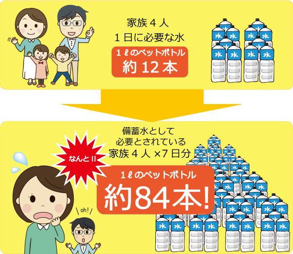 20160701防災ページ